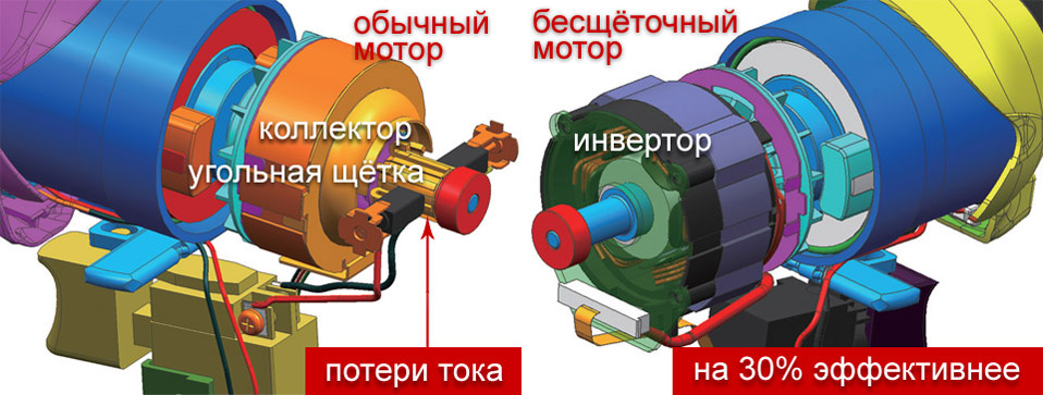 brush-less-motors.jpg